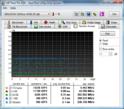 HDTune.Pro.Random-Read.SSD.Kingston.SSDNow.40GB.png
