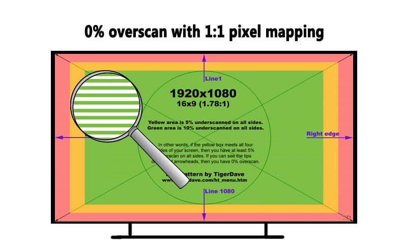 Guide: Perfect playback & Display calibration | MediaPortal
