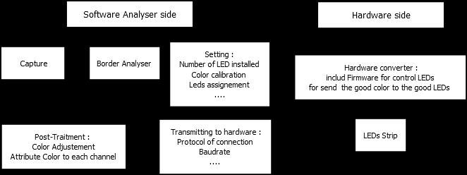 Software logique .png