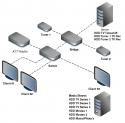 2Bit HTPC diagram.png